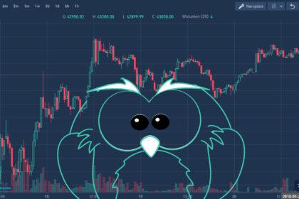 bitcoin, wykres bitcoin, kryptowaluty, giełda, wykres, analiza,