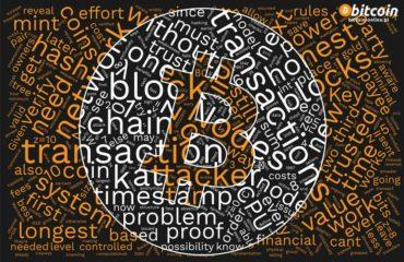 bitcoin satoshi nakamoto bartek zukiewicz