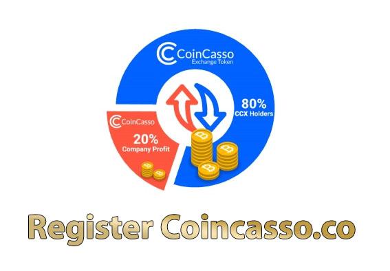 Jak kupić Bitcoina – Coincasso
